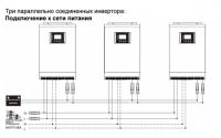 Плата синхронизации инверторов Ecovolt Sunrise