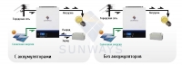 Инвертор Sunways Hybrid EVO 3024