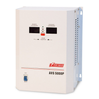 Однофазный стабилизатор POWERMAN AVS 5000P