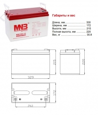 Аккумулятор MNB MM100-12