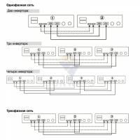 Комплект для параллельного соединения Sunways UMX-NG